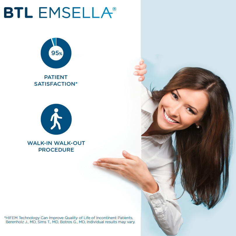 EMSELLA is a quick and effective treatment for incontinence