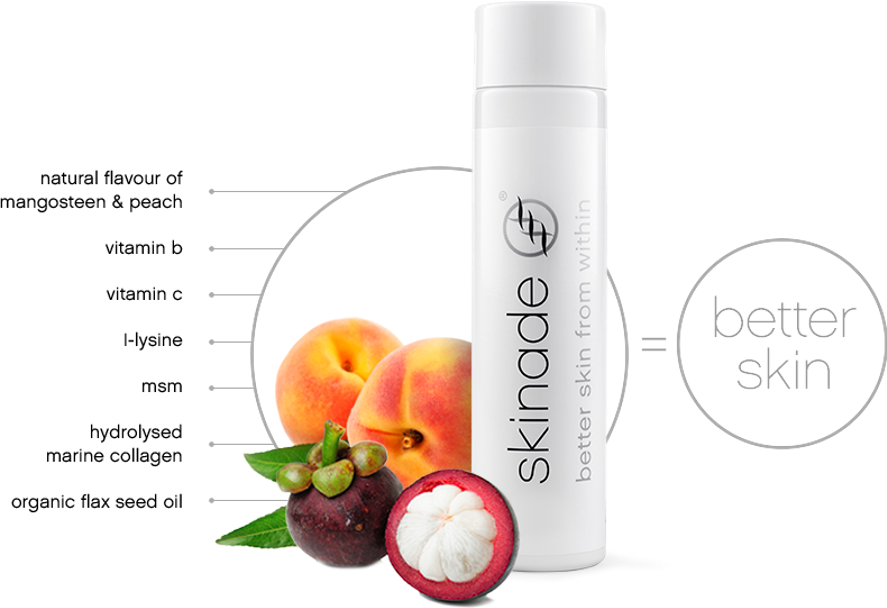 Skinade Picture 1